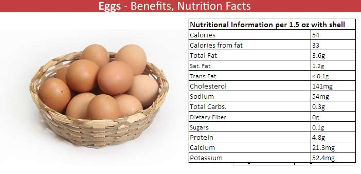 Eggs Nutritional Value
