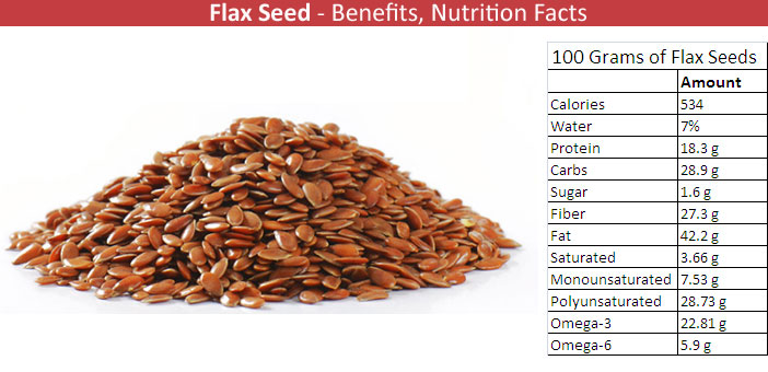 Flaxseed Nutritional Value