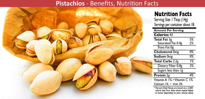 Pistachios Nutritional Value